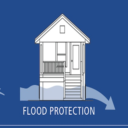 Flood Protection Flood Vents